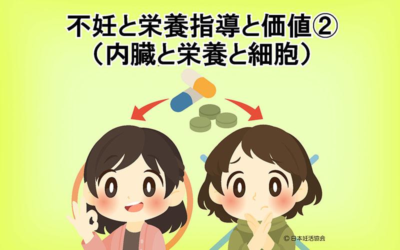 不妊と栄養指導と価値②(内臓と栄養と細胞)